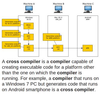 Hacking A Universal Assembler Hackaday