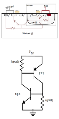 SCR-Mechanism