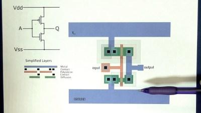 layouty1