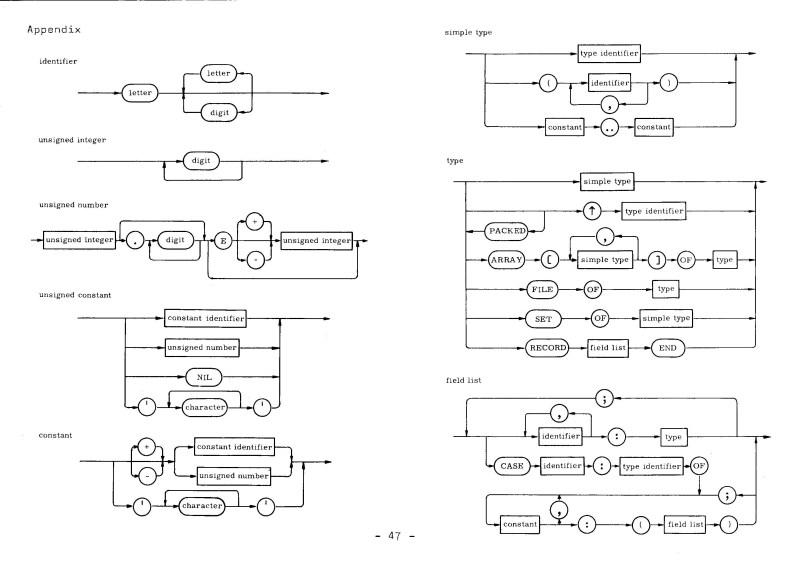 pascal rr diagram