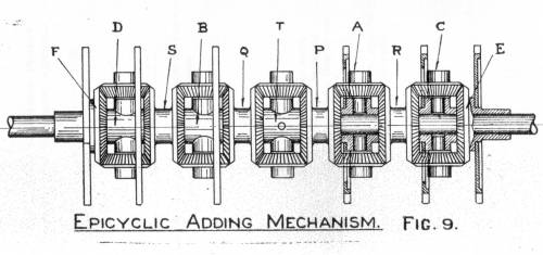 shaft-adder-diagram