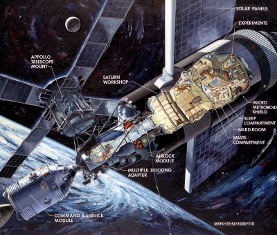 Skylab_illustration