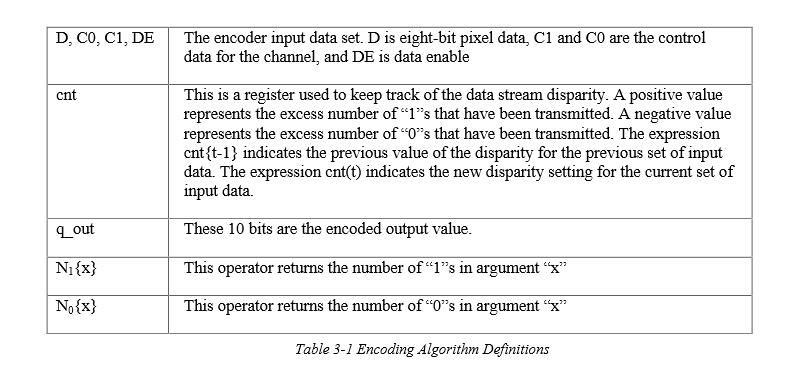 hdmi-data-protocol