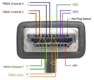 inside_hdmi_cable