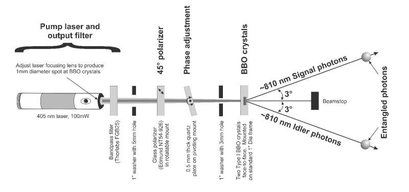 prutchi-entagled-photon-aparatus-path