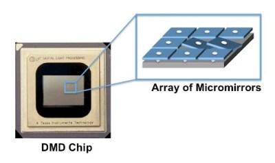 dmd_chip