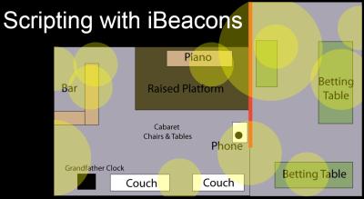 ibeacon_map