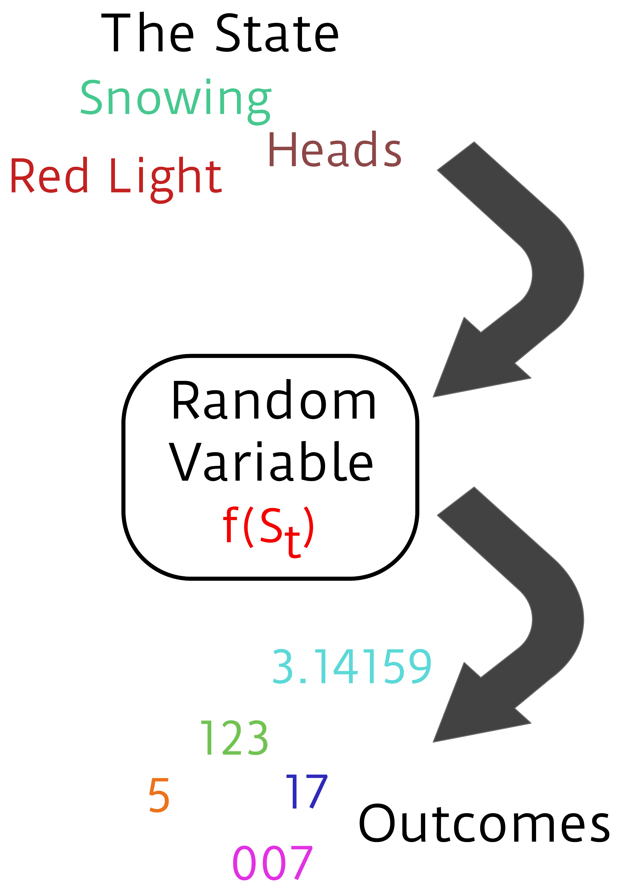 V8 Javascript Fixes (Horrible!) Random Number Generator ...