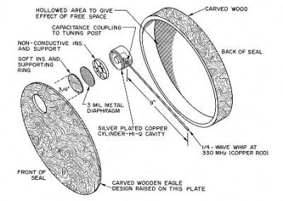 sealandbug-cutaway