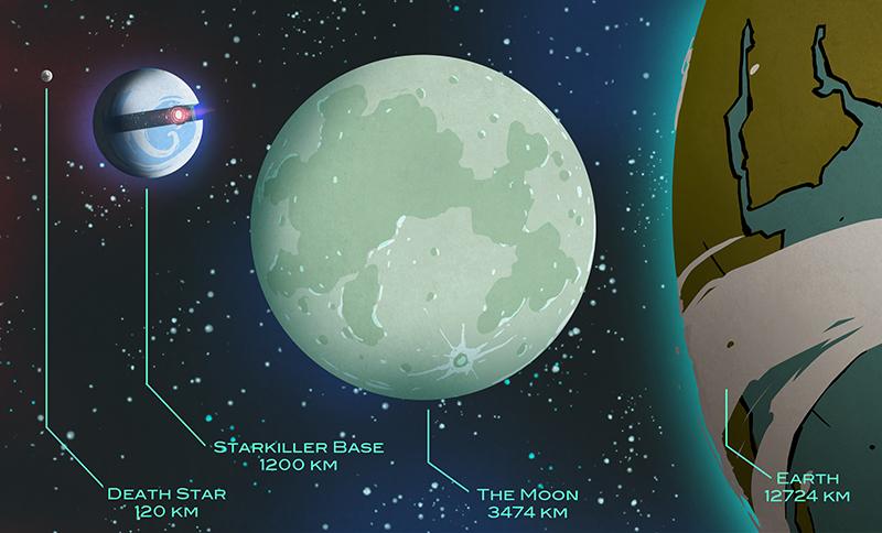 StarWarsTech 01
