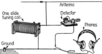 CrystalRadio