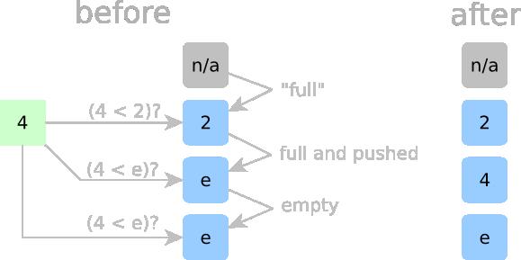insert_step_2_detailed