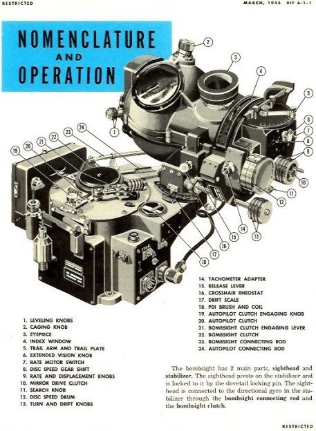 Image from a government manual showing the parts of the Norden