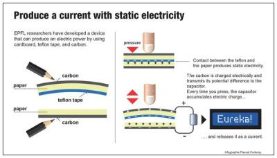 Produce a current with static electricity