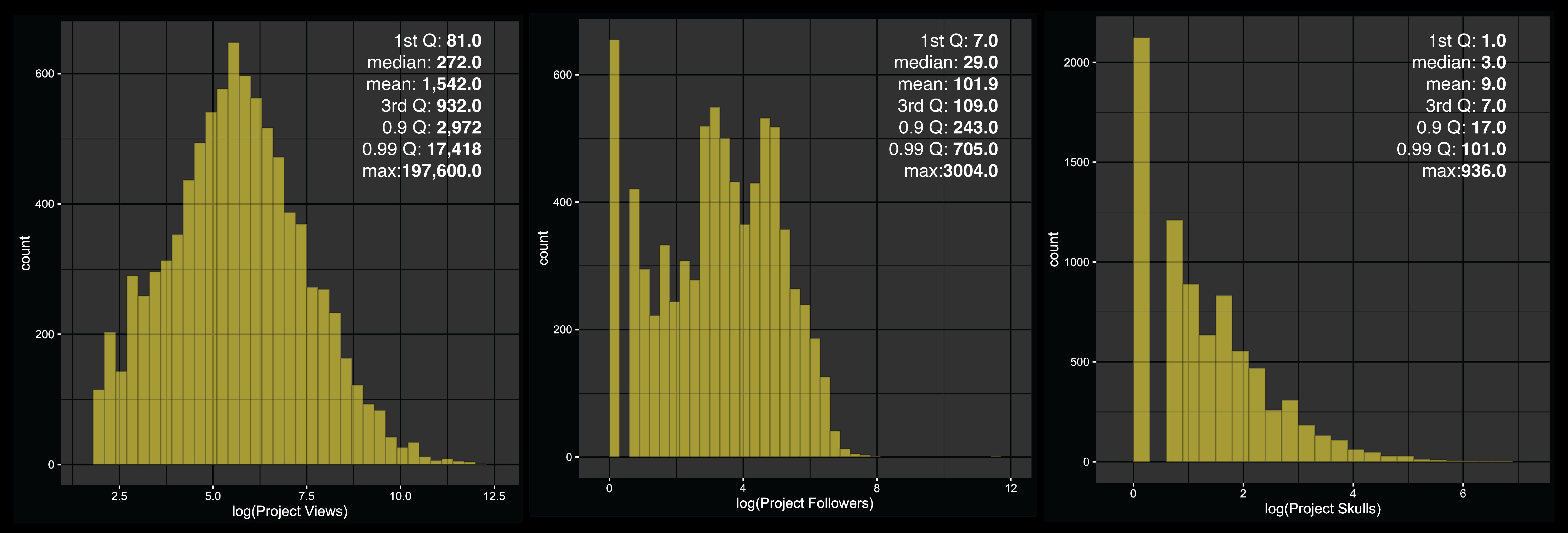 project_metrics