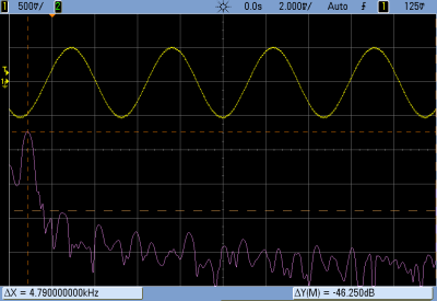 Harmonic distortion down ~45db on an Arduino