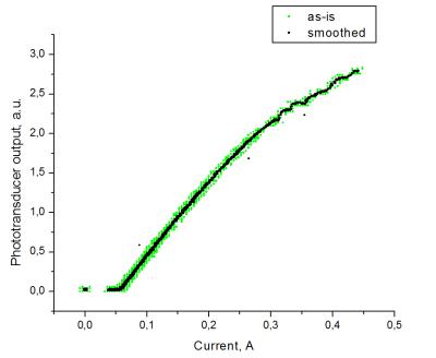 laser_curve