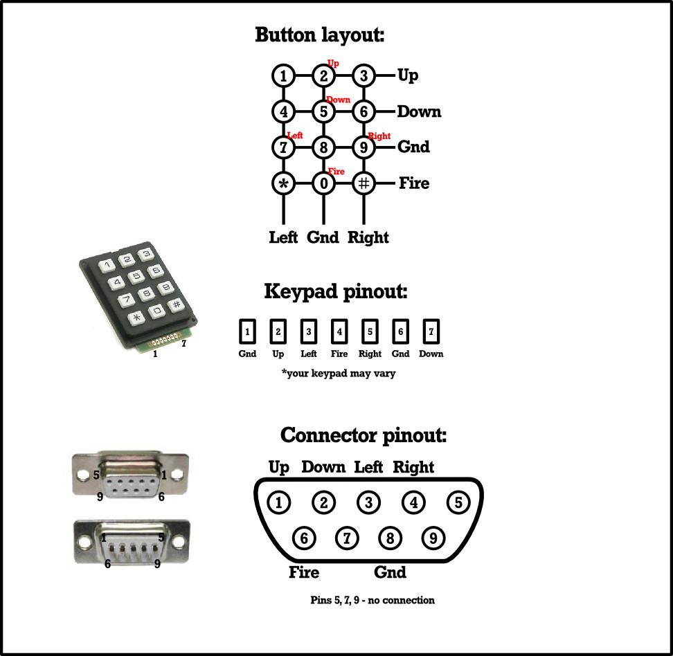 A Keypad Joypad For Your Retro Gaming | aday on switch schematic, western plow electrical schematic, rc car lighting schematic, touchpad schematic, n64 controller schematic, curtis plow light wiring schematic, ups schematic, motherboard schematic, keypad schematic, boss plow wiring schematic, 360 controller schematic, elaborate electrical schematic, speakers schematic, ipod schematic, microphone schematic, cpu schematic, battery schematic, quadcopter schematic, potentiometer schematic,