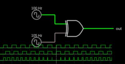 oscillator-xor-output