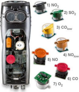 Testo 320 and its various gas sensors