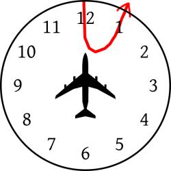 12 o'clock to 1 o'clock on a reciprocal track. Petr Adam Dohnálek [CC0] (Wikimedia)/Andreas 06 [PD] (Wikimedia)