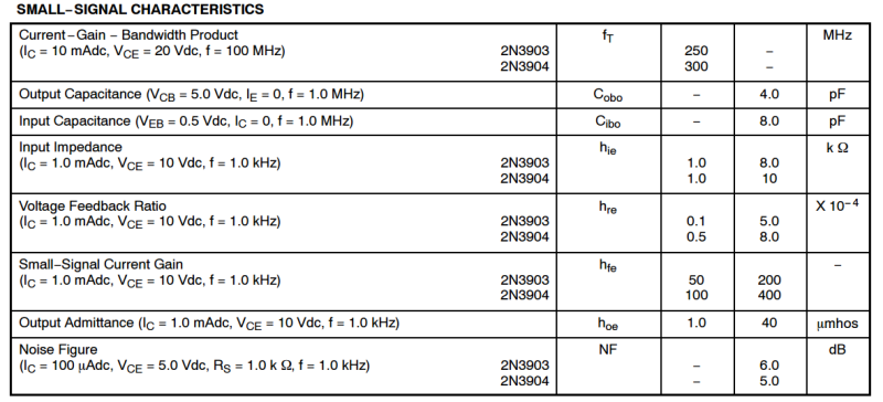 3904-datasheet-small-signal