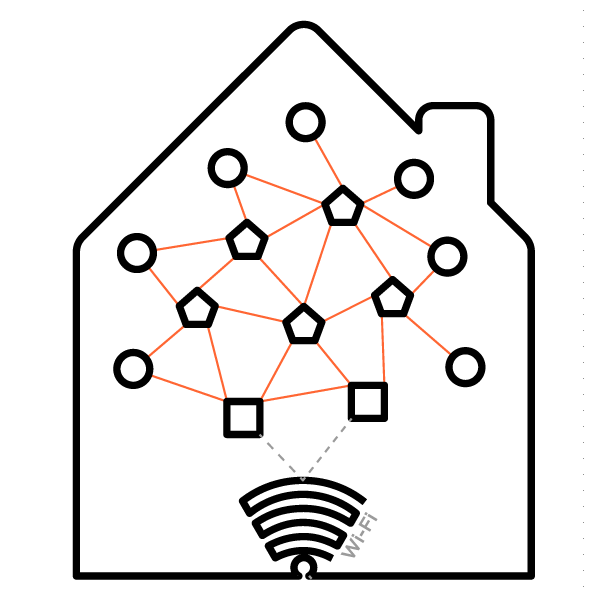 OpenThread, A Solution To The WiFi Of Things | Hackaday