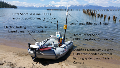 OpenROV DIY Research Vessel