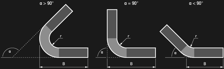 The Art And Science Of Bending Sheet Metal Hackaday