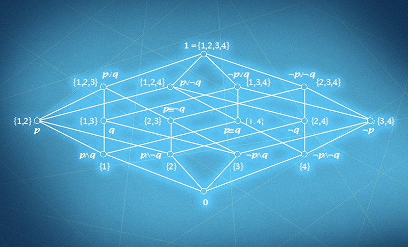 Designing Circuits With Switching Algebra | Hackaday