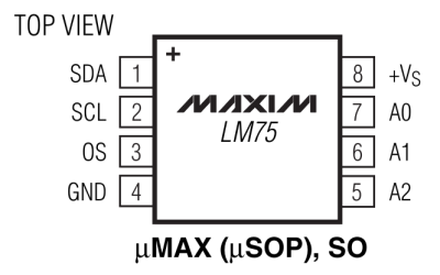 Three Address Pins: Maxim's LM75 Datasheet