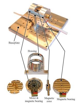 ETH Zurich Satellite Motor Diagram