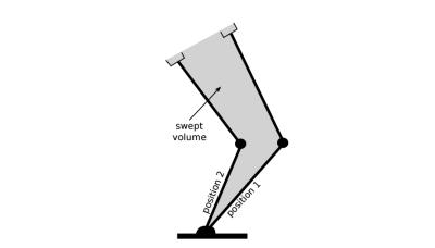 swept_volume