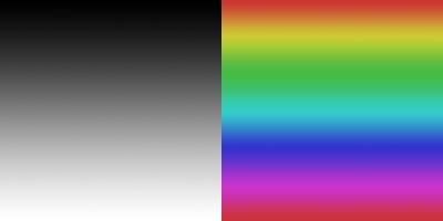 RainbowEdges