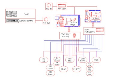 Block diagram of the MR-808