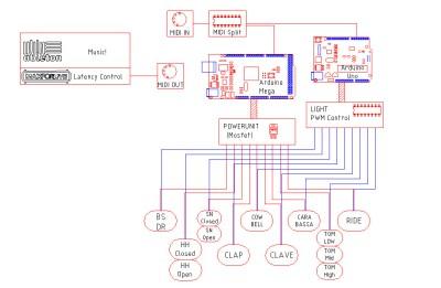 Block diagram of the MR-808