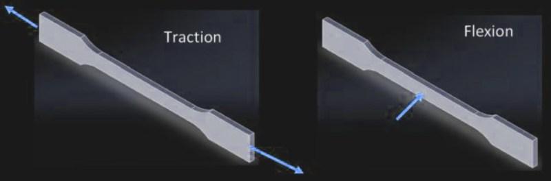 nanovia-material-test