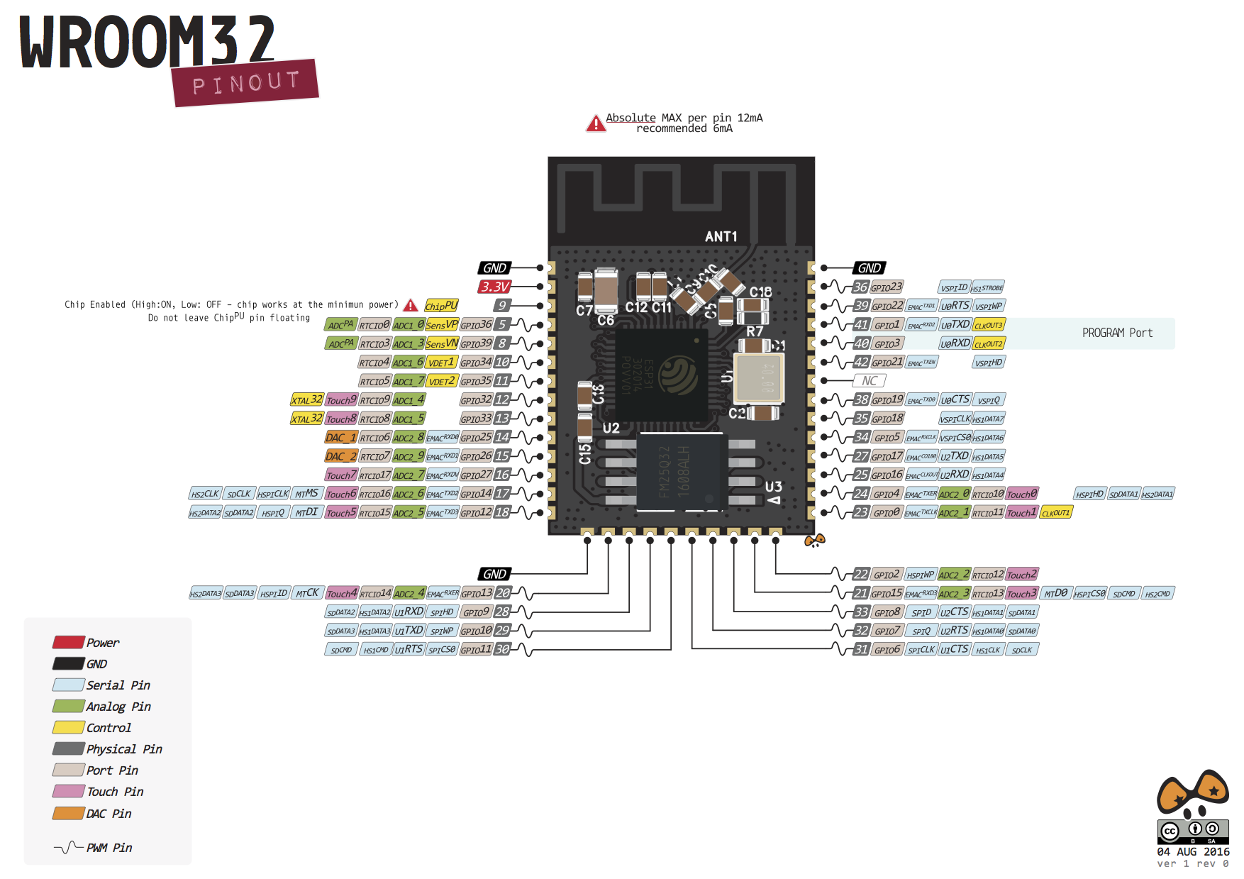 ESP32 Hands-On: Awesome Promise | Hackaday