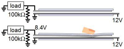 Resistive membrane