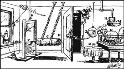 science_-_rube_goldberg_machine
