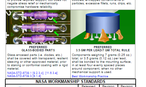 Terrific Specifications You Should Read The Nasa Workmanship Standards Wiring Digital Resources Millslowmaporg