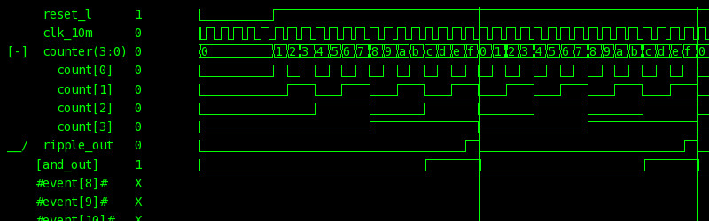 An Open Source 96 MSPS Logic Analyzer For $22 | Hackaday