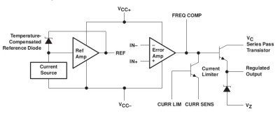 Block diagram of a 723 regulator. From the TI data sheet.