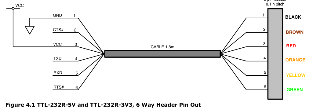 Xbox One Kinect Cable Pinout - Image Master Cable and Service Xbox One Kinect Wiring Diagram on xbox one cable setup, xbox one headset diagrams, xbox one modded controller paddle, xbox 360 kinect, xbox one 500gb hard drive, xbox one setup guide, xbox one layout, xbox one front panel parts, xbox one settings, xbox one controller manual, xbox one console front, xbox one update, xbox one audio adapter cable, xbox one tv set up, xbox one power brick, xbox one setup room, xbox one headset adapter stereo, xbox one forza horizon 2, xbox one back ports, xbox one gaming setup,