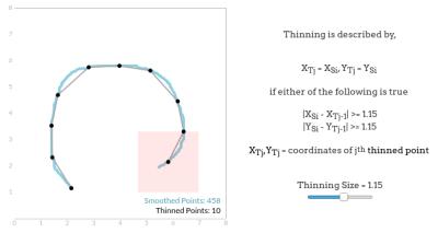 rand-thinning