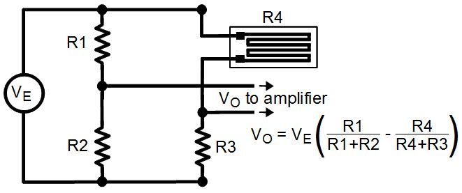 Wheatstone bridge with strain gauge