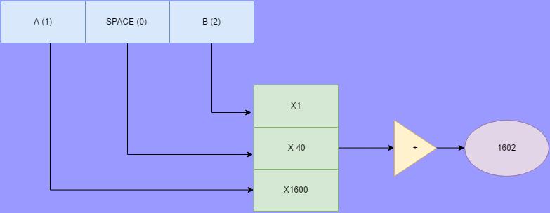 b40enc