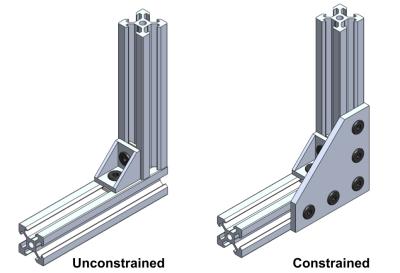 corner_constraining