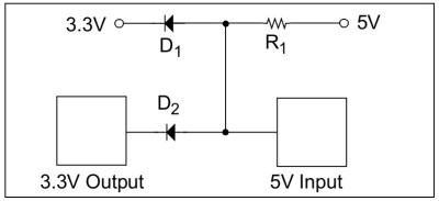 A diode logic level step-up circuit. From Microchip app note DS41285A.