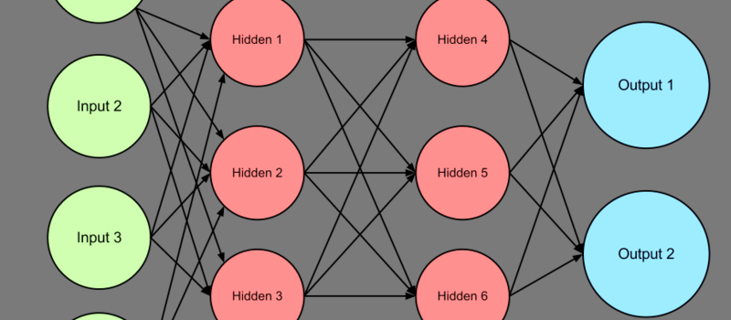 Machine Learning: Foundations